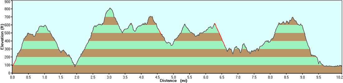 Kalalau Trail Elevation Map